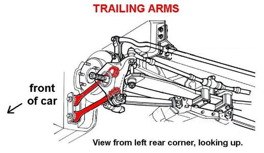 Bmw E38 Front Suspension Parts Diagram. Bmw. Auto Wiring
