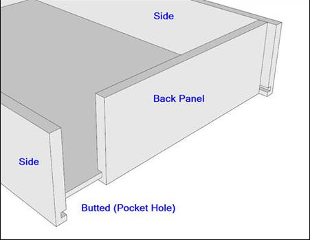Kreg Pocket Hole Construction for Building Drawers