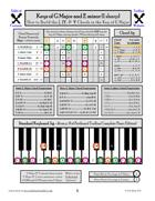 piano chord building
