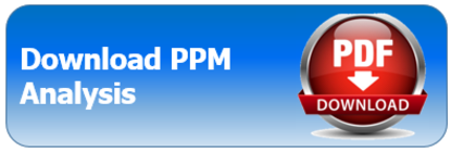 H2 Sciences Inc  Understanding PPM
