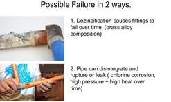 Graphic showing 2 possible ways Kitec water pipe fails: dezincification and chlorine corrosion