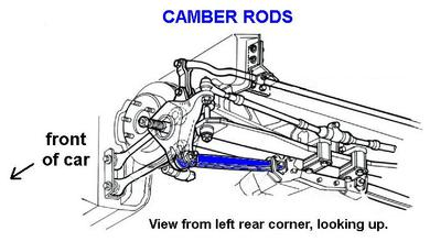 Order page for C4 rear suspension uprgrade kits
