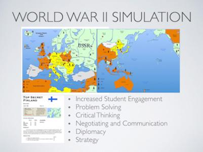 World War 2 Simulation Lesson Plan