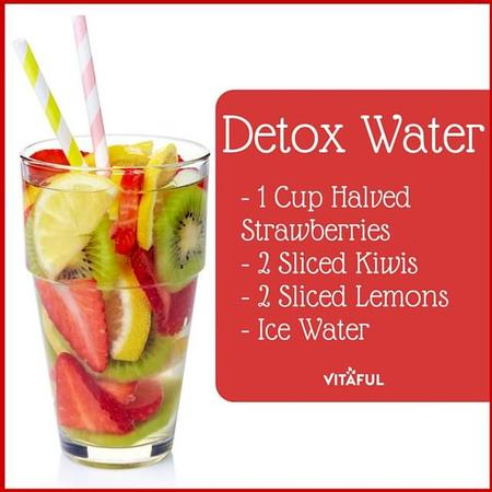 Detox water, lifestyle change, clean eating, healthy