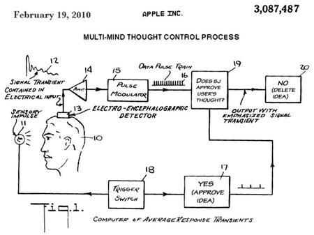 mass control engineering human consciousness pdf