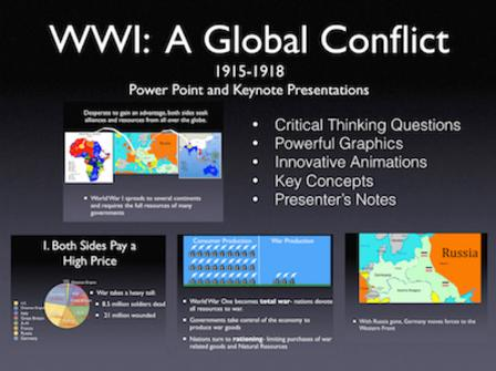 WWI: A Global Conflict PowerPoint