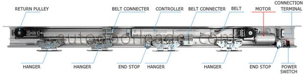 Auomatic sliding door operator detail parts
