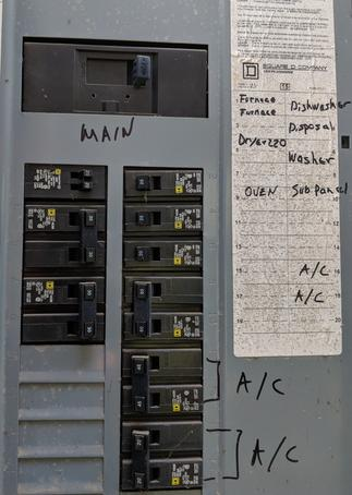 Main breaker panel example