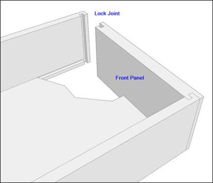 Lock Joint Construction for Building Drawers