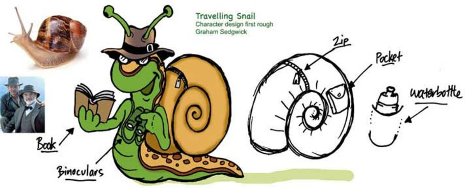 cartoon character development Indiana Jones Snail Adventurer travel books