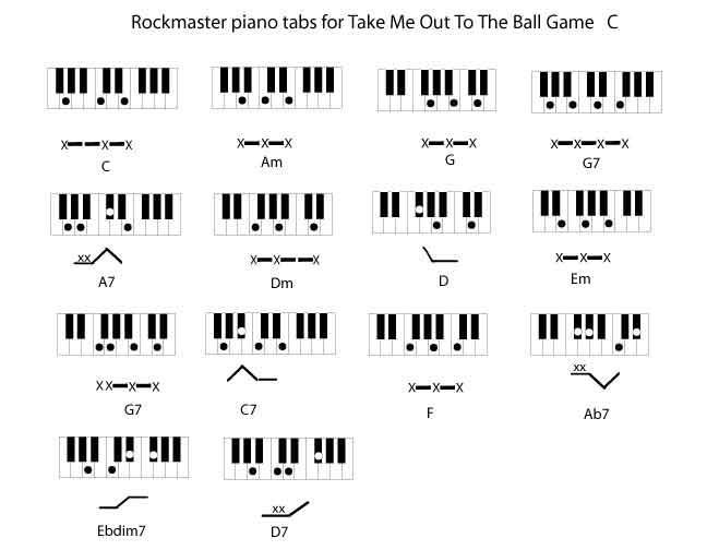 Piano piano chords say something : Piano : say something piano tabs Say Something Piano Tabs also Say ...