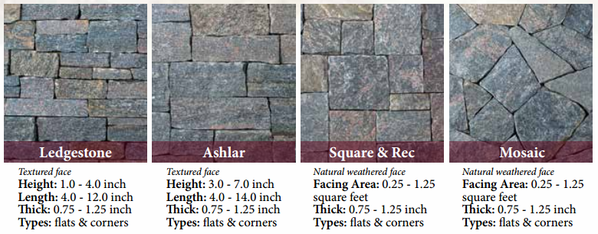 Vineyard Granite Thin Veneer Sizes & Dimensions