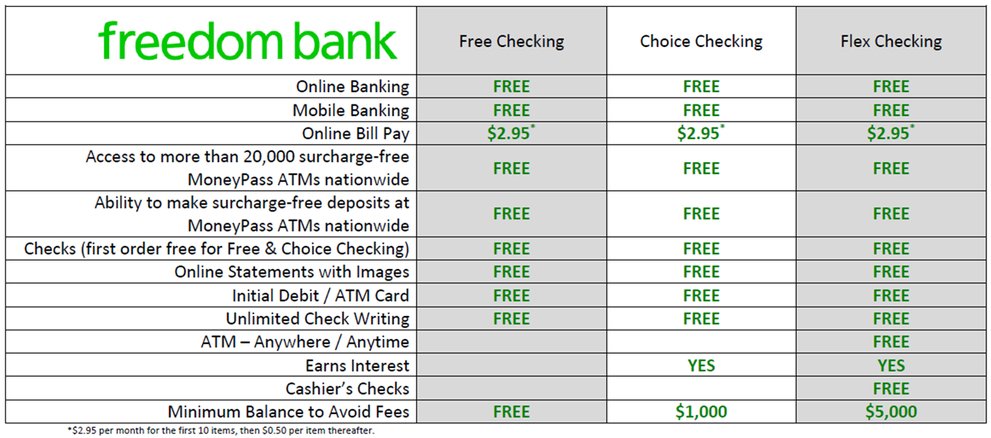 make a check online for free