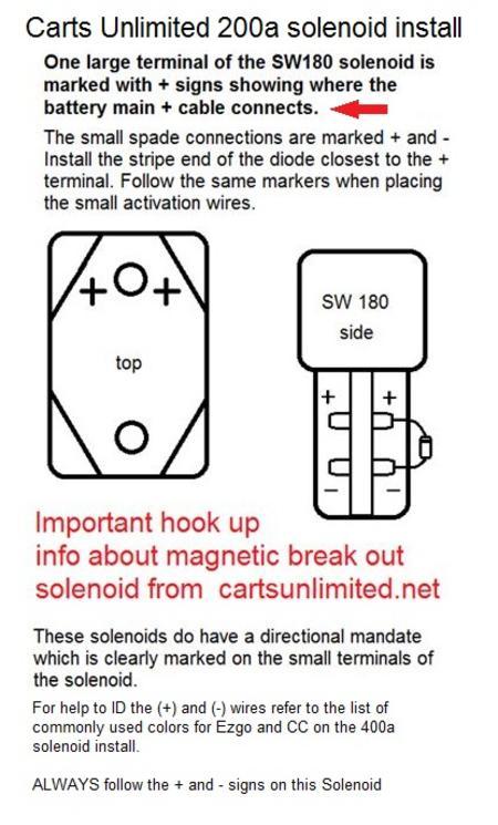 solenoid install data