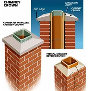 Image Result For Chimney Cover Repair