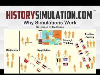Why Simulation Activities Work