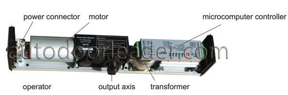 Automatic Swing Door Opener Leader Automatic Door Factory