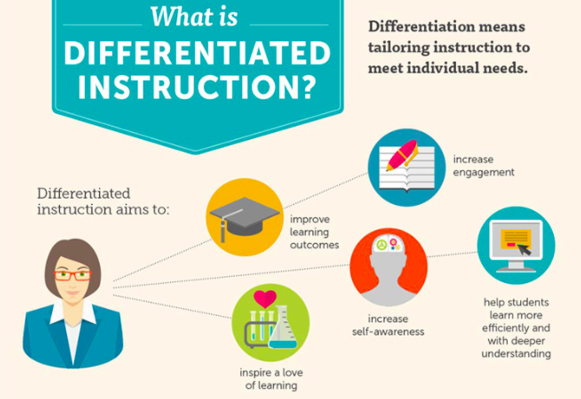 Differentiation Toolbox