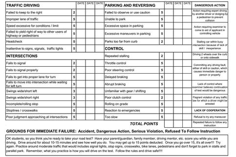 Driving Test Scoring Sheet