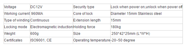 magnetic door locks parameters