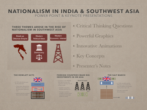 Nationalism In India and Southwest Asia PowerPoint