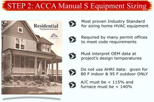 ACCA Manual S® - Residential Equipment Selection