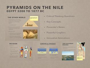 Pyramids on The Nile History Presentation