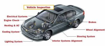 Lint Auto Vehicle Inspection