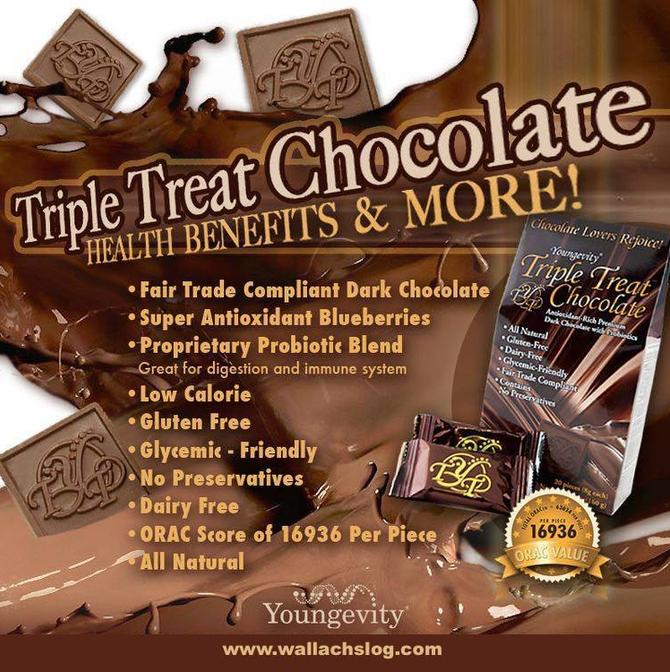 Triple Treat™ Chocolate