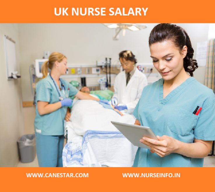 UK STAFF NURSE SALARY