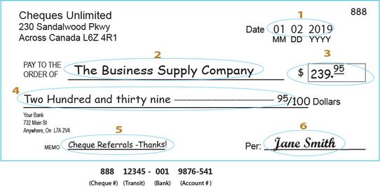 "Image of How to Write a cheques by CHEQUES UNLIMITED ""Business Cheques for less!"""