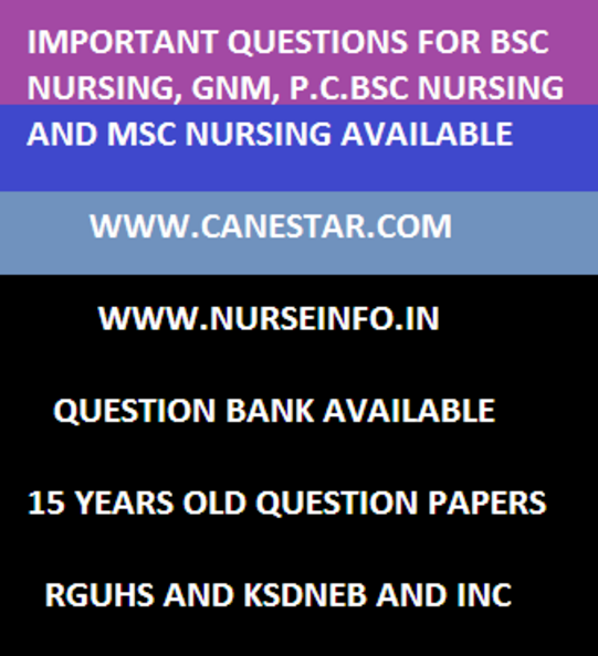 nursing foundation important question bsc first year rguhs