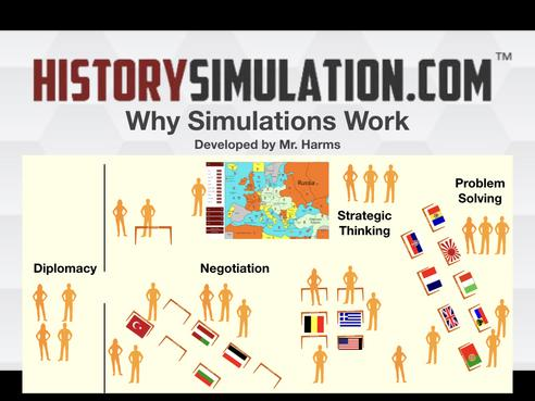 Why History Simulations Work