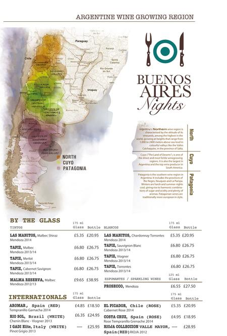 Argentine wine growing region