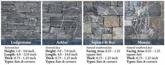 Stoneyard Greenwich Gray Real Stone Veneer Sizes & Dimensions