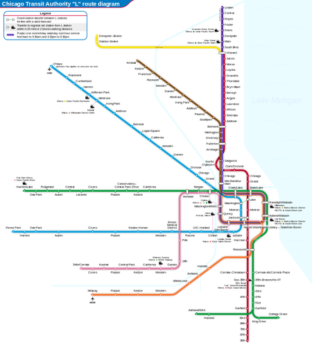 Chicago L diagram