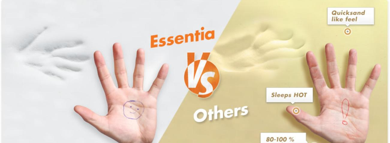 essentia, Organic Hypoallergenic Memory Foam Mattresses and PIllows, Discount Code FYZ017