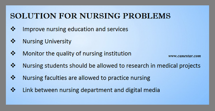 Problems in Nursing education, India