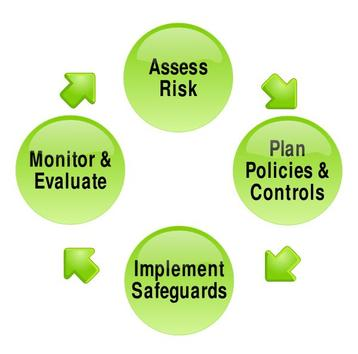 epidemelolgy and risk management