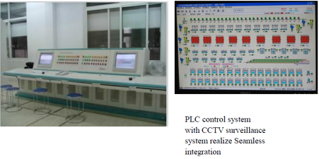 PLC control system for wheat mill machine