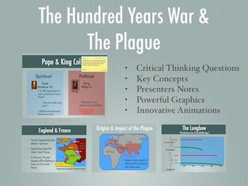 The Hundred Years War and The Plague History Presentation