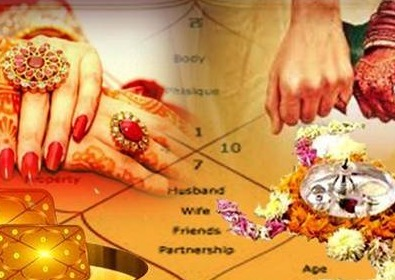 Horoscope Match Making | Astrologer in Surrey, B C