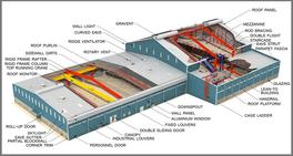 Arsenal Steel Building diagram 2