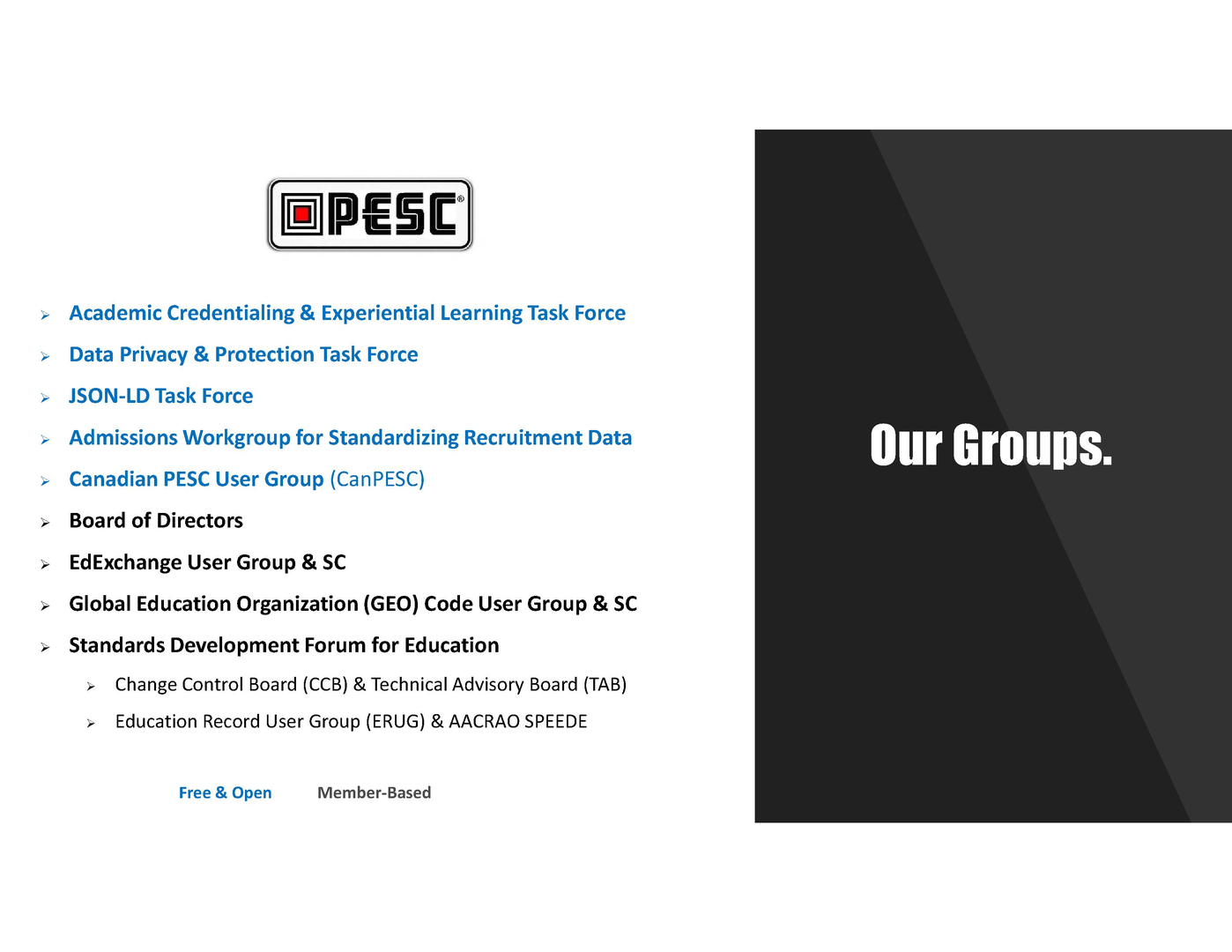 PESC | SPRING 2019 DATA SUMMIT | Conference Registration