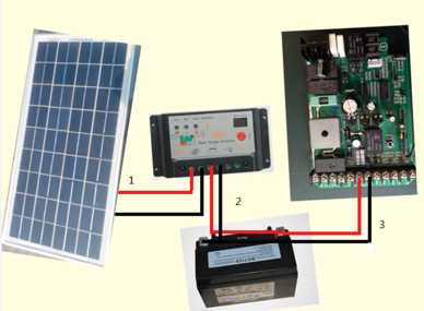 Automatic gate opener solar power system