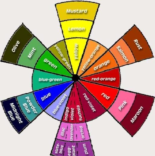 The Color Wheel in Art Education