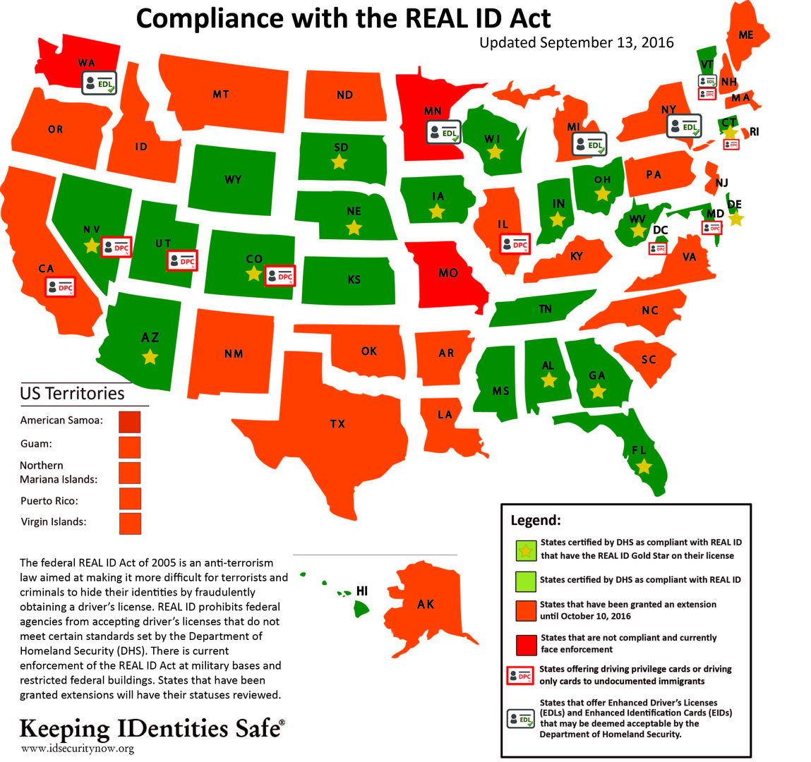 What is your opinion on the National Real ID Act for 2008?