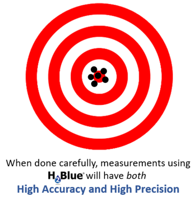 H2Blue High Accuracy High Precision