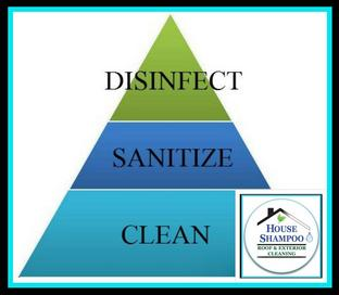 disinfect sanitize clean kill mold algae bacteria exterior cleaning roof cleaning siding cleaning