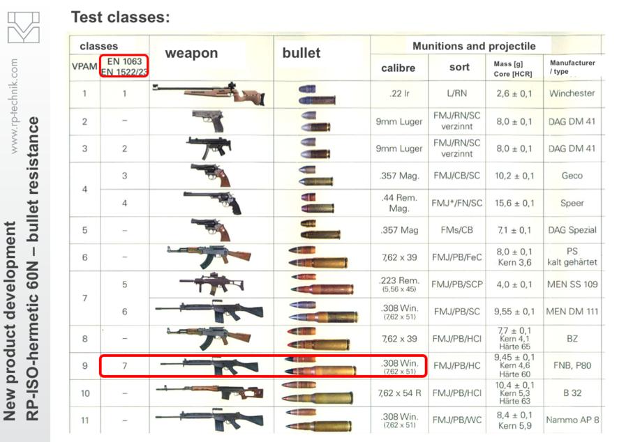 Ballistic Protection Bullet Resistant Bullet Resistant Glass